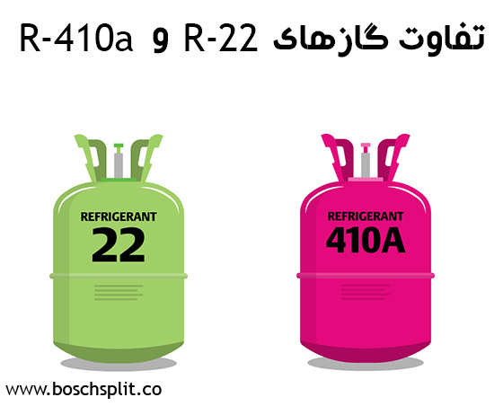 تفاوت بین R-22 و R-410A چیست؟